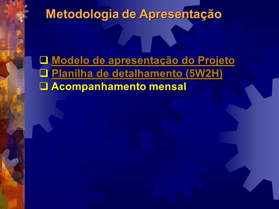 Metodologia de Apresentação Modelo de apresentação do Projeto Modelo de apresentação do ProjetoModelo de apresentação do ProjetoModelo de apresentação