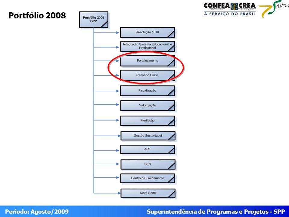 Superintendência de Programas e Projetos - SPP Período: Agosto/2009 Progresso Geral Programa FísicoFinanceiro IDEStatusIDCStatus 50 % 50% Projeto FísicoFinanceiro IDEStatusIDCStatus Fortalecimento da Entidades Nacionais 100% Pensar o Brasil * *** 0.90 = 1.20 0.8 0.9 IDE < 0.8 IDE >1.20 0.80 = 1 1 = 1.10 IDC < 0.8 IDC >1.10 IDE IDC IDE e IDC do programa são calculados a partir do somatório dos pesos e valores realizados pelos projetos dividido pelo somatório dos pesos e valores previstos.