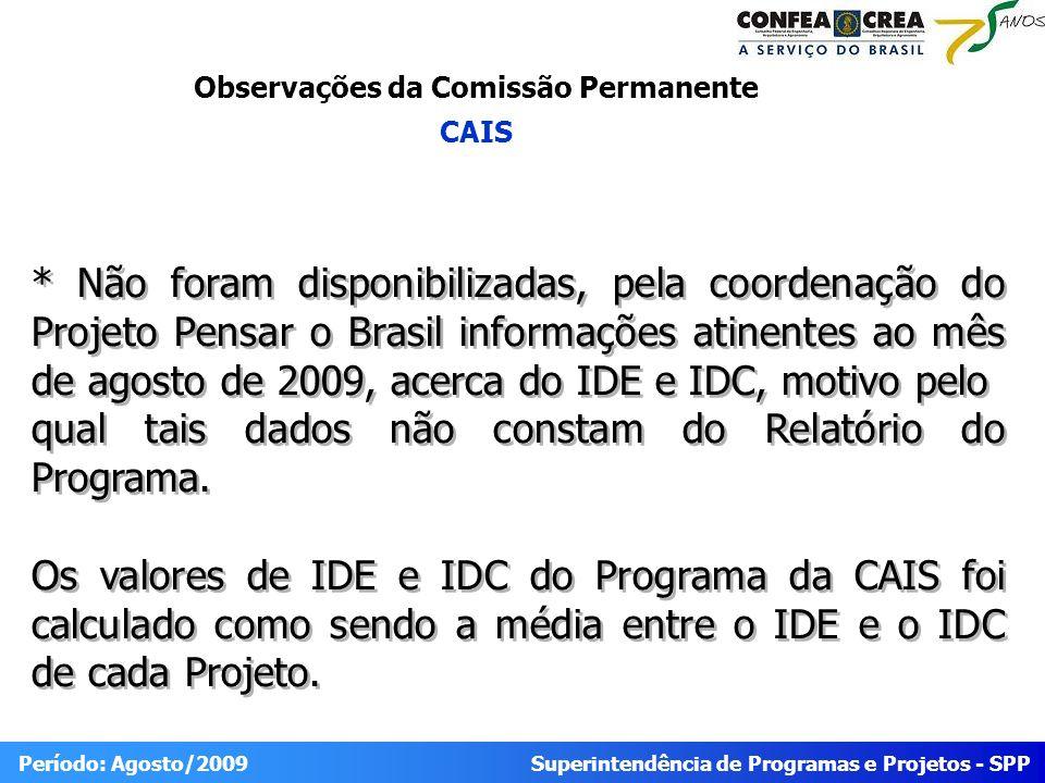 Superintendência de Programas e Projetos - SPP Período: Agosto/2009 Observações da Comissão Permanente CAIS * Não foram disponibilizadas, pela coorden