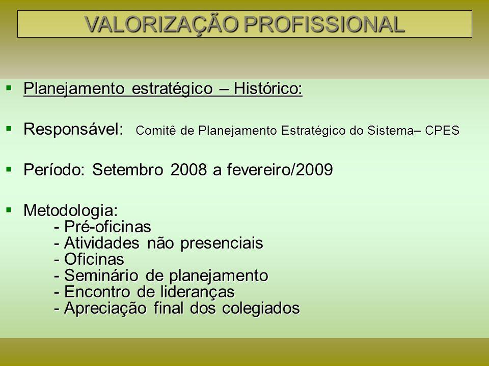 Planejamento estratégico – Histórico: Planejamento estratégico – Histórico: Responsável: Comitê de Planejamento Estratégico do Sistema– CPES Responsável: Comitê de Planejamento Estratégico do Sistema– CPES Período: Setembro 2008 a fevereiro/2009 Período: Setembro 2008 a fevereiro/2009 Metodologia: - Pré-oficinas - Atividades não presenciais - Oficinas - Seminário de planejamento - Encontro de lideranças - Apreciação final dos colegiados Metodologia: - Pré-oficinas - Atividades não presenciais - Oficinas - Seminário de planejamento - Encontro de lideranças - Apreciação final dos colegiados VALORIZAÇÃO PROFISSIONAL