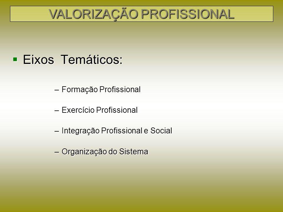 Eixos Temáticos: Eixos Temáticos: –Formação Profissional –Exercício Profissional –Integração Profissional e Social –Organização do Sistema VALORIZAÇÃO