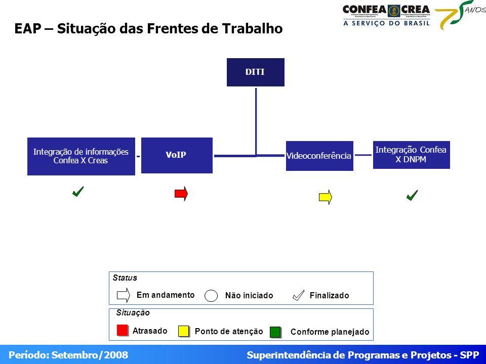 Superintendência de Programas e Projetos - SPP Período: Setembro/2008 EAP – Situação das Frentes de Trabalho Atrasado Ponto de atenção Conforme planej