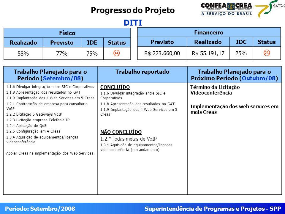 Superintendência de Programas e Projetos - SPP Período: Setembro/2008 Progresso do Projeto DITI Físico RealizadoPrevistoIDEStatus 58%77%75% Trabalho P