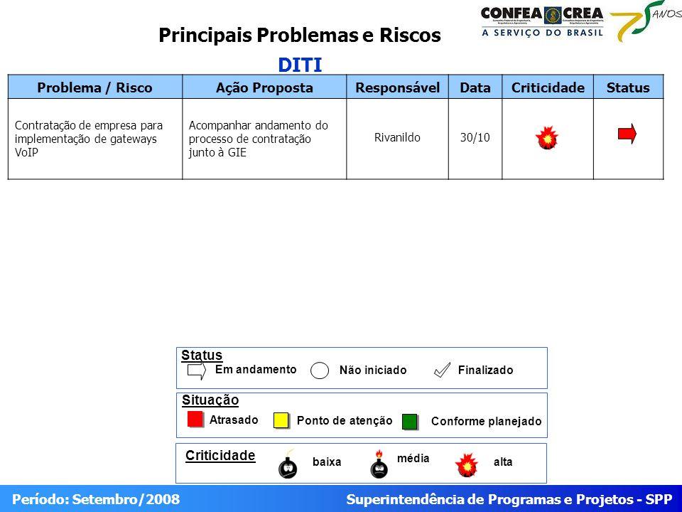 Superintendência de Programas e Projetos - SPP Período: Setembro/2008 Problema / RiscoAção PropostaResponsávelDataCriticidadeStatus Contratação de emp