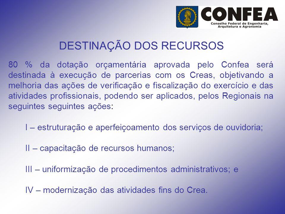 DESTINAÇÃO DOS RECURSOS 80 % da dotação orçamentária aprovada pelo Confea será destinada à execução de parcerias com os Creas, objetivando a melhoria