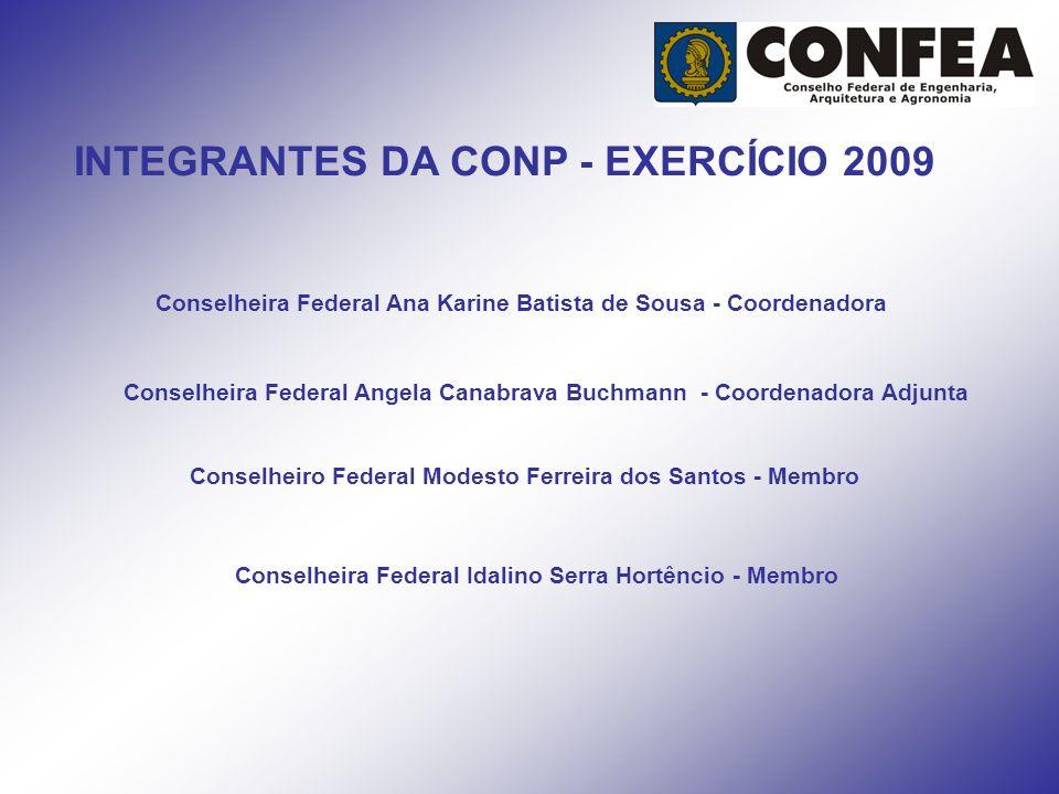 Conselheira Federal Ana Karine Batista de Sousa - Coordenadora Conselheira Federal Angela Canabrava Buchmann - Coordenadora Adjunta Conselheiro Federa
