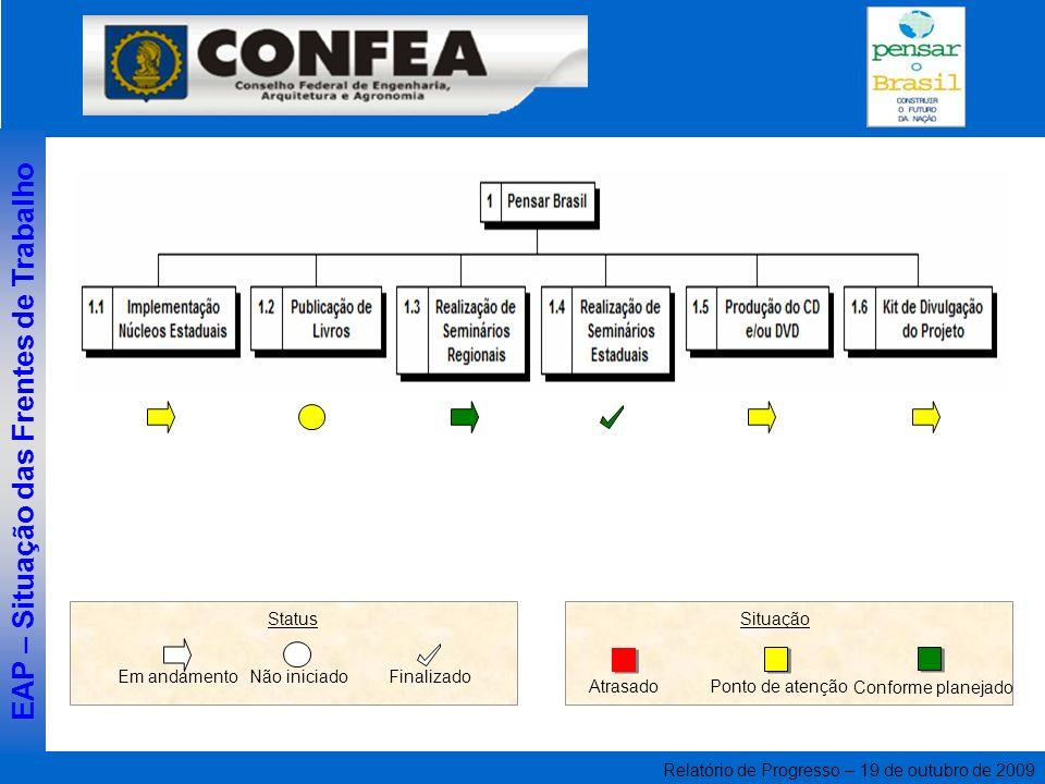 Relatório de Progresso – 19 de outubro de 2009 Atrasado Ponto de atenção Conforme planejado Situação FinalizadoNão iniciado Em andamento Status EAP –