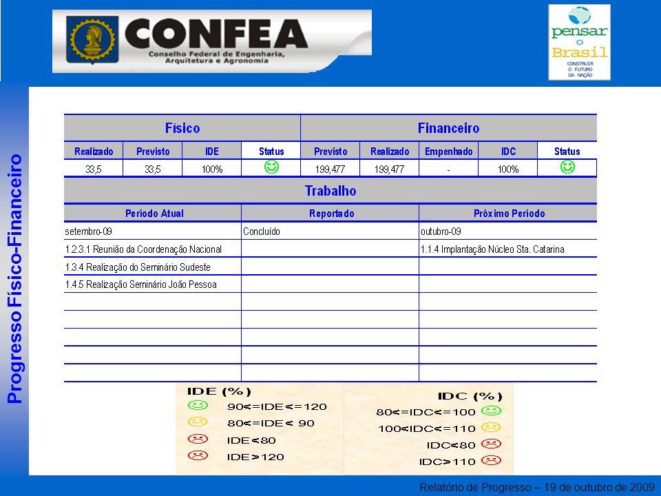 Relatório de Progresso – 19 de outubro de 2009 Progresso Físico-Financeiro