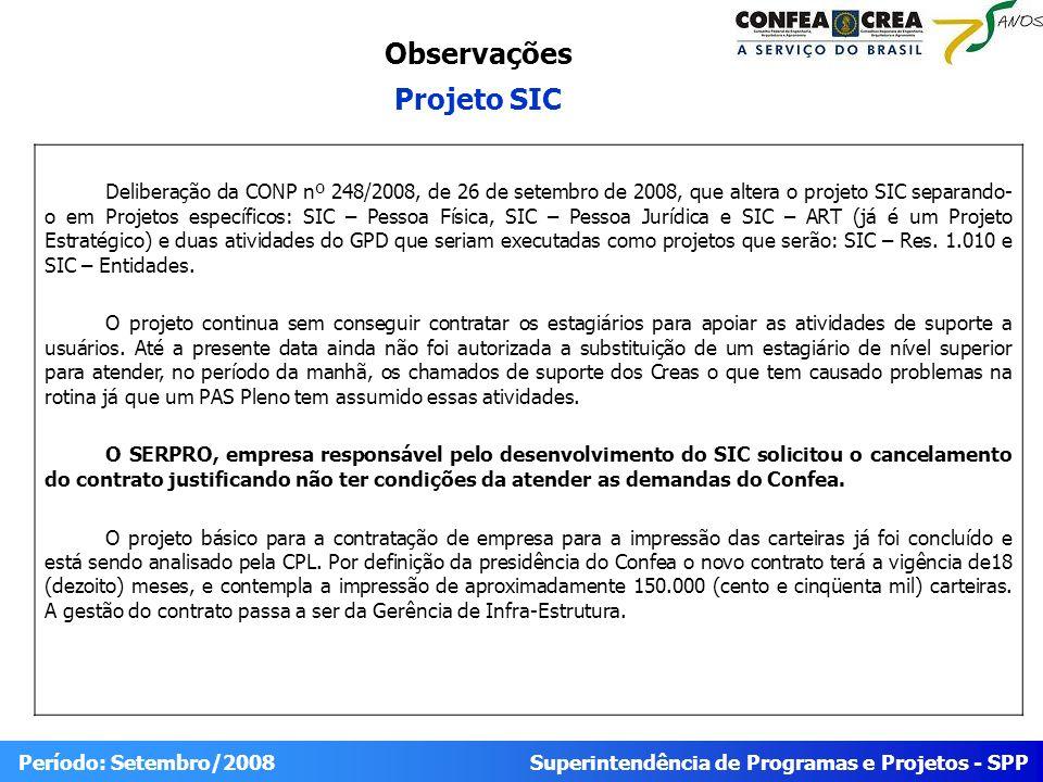 Superintendência de Programas e Projetos - SPP Período: Setembro/2008 Deliberação da CONP nº 248/2008, de 26 de setembro de 2008, que altera o projeto SIC separando- o em Projetos específicos: SIC – Pessoa Física, SIC – Pessoa Jurídica e SIC – ART (já é um Projeto Estratégico) e duas atividades do GPD que seriam executadas como projetos que serão: SIC – Res.