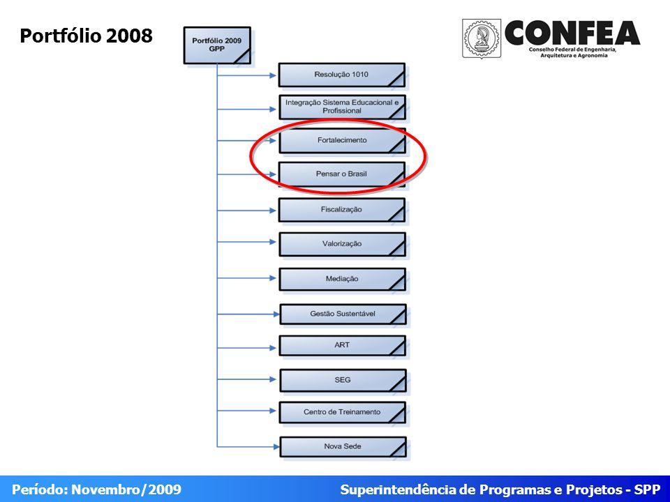 Superintendência de Programas e Projetos - SPP Período: Novembro/2009 Portfólio 2008