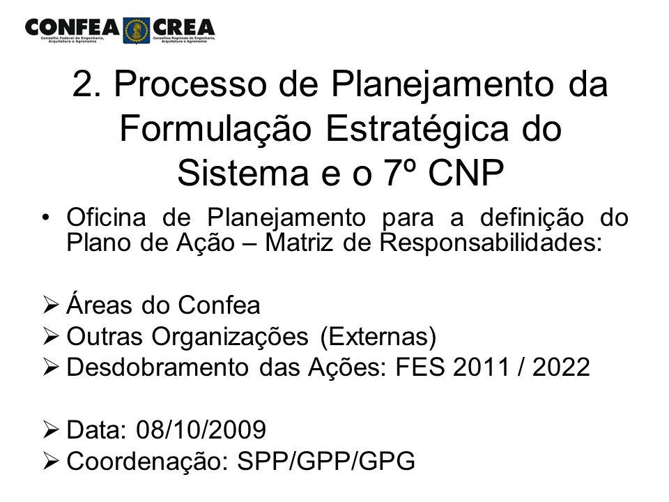 2. Processo de Planejamento da Formulação Estratégica do Sistema e o 7º CNP Oficina de Planejamento para a definição do Plano de Ação – Matriz de Resp