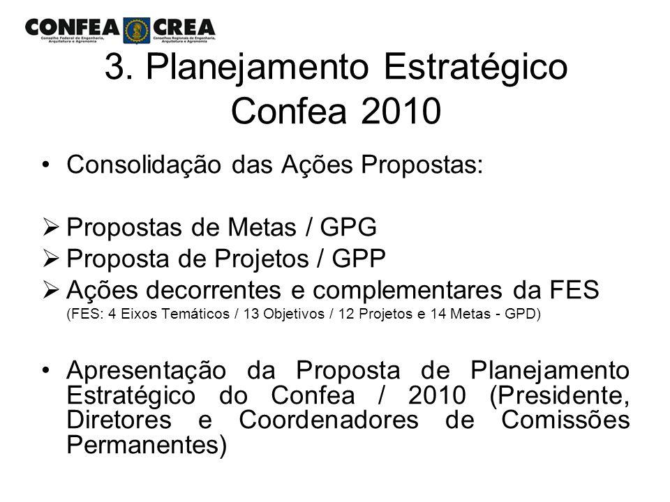 3. Planejamento Estratégico Confea 2010 Consolidação das Ações Propostas: Propostas de Metas / GPG Proposta de Projetos / GPP Ações decorrentes e comp