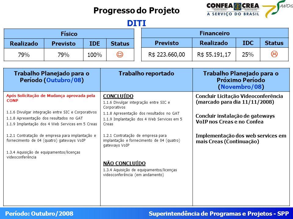 Superintendência de Programas e Projetos - SPP Período: Outubro/2008 Progresso do Projeto DITI Físico RealizadoPrevistoIDEStatus 79% 100% Trabalho Pla