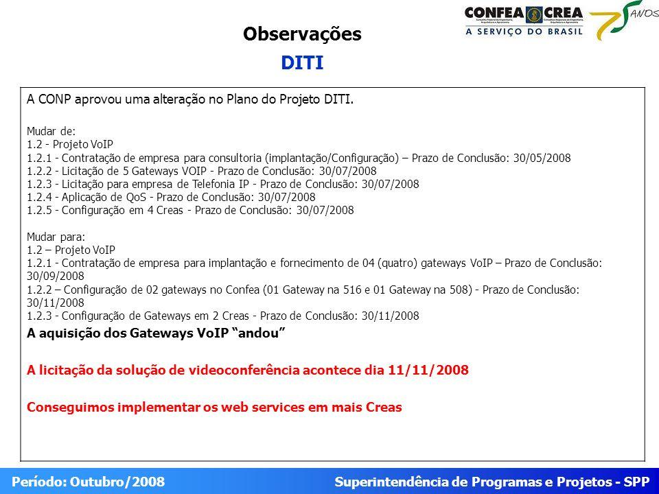 Superintendência de Programas e Projetos - SPP Período: Outubro/2008 A CONP aprovou uma alteração no Plano do Projeto DITI.