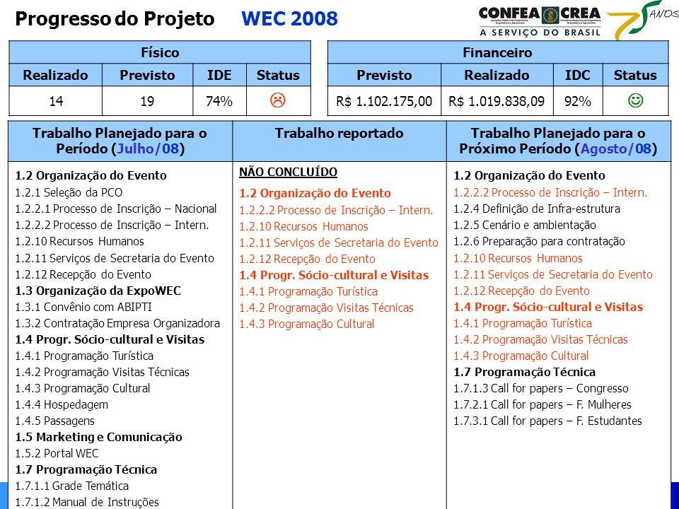 Superintendência de Programas e Projetos - SPP Período: Julho/2008 Progresso do Projeto WEC 2008 Físico RealizadoPrevistoIDEStatus 141974% Trabalho Pl