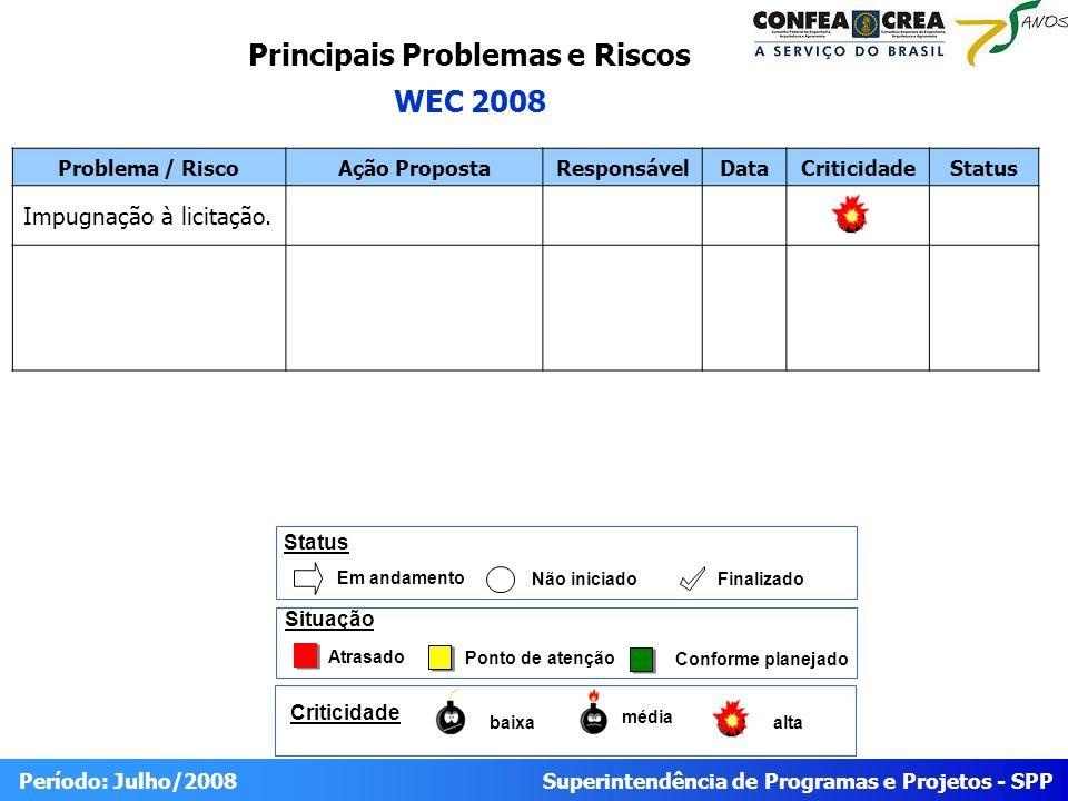 Superintendência de Programas e Projetos - SPP Período: Julho/2008 Problema / RiscoAção PropostaResponsávelDataCriticidadeStatus Impugnação à licitaçã