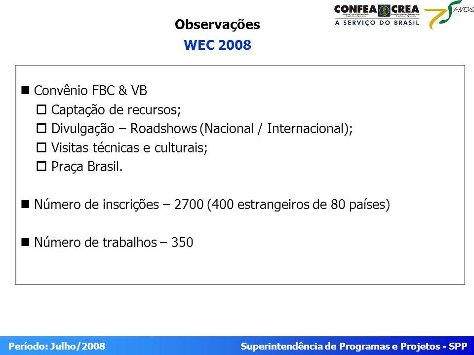 Superintendência de Programas e Projetos - SPP Período: Julho/2008 Convênio FBC & VB Captação de recursos; Divulgação – Roadshows (Nacional / Internac