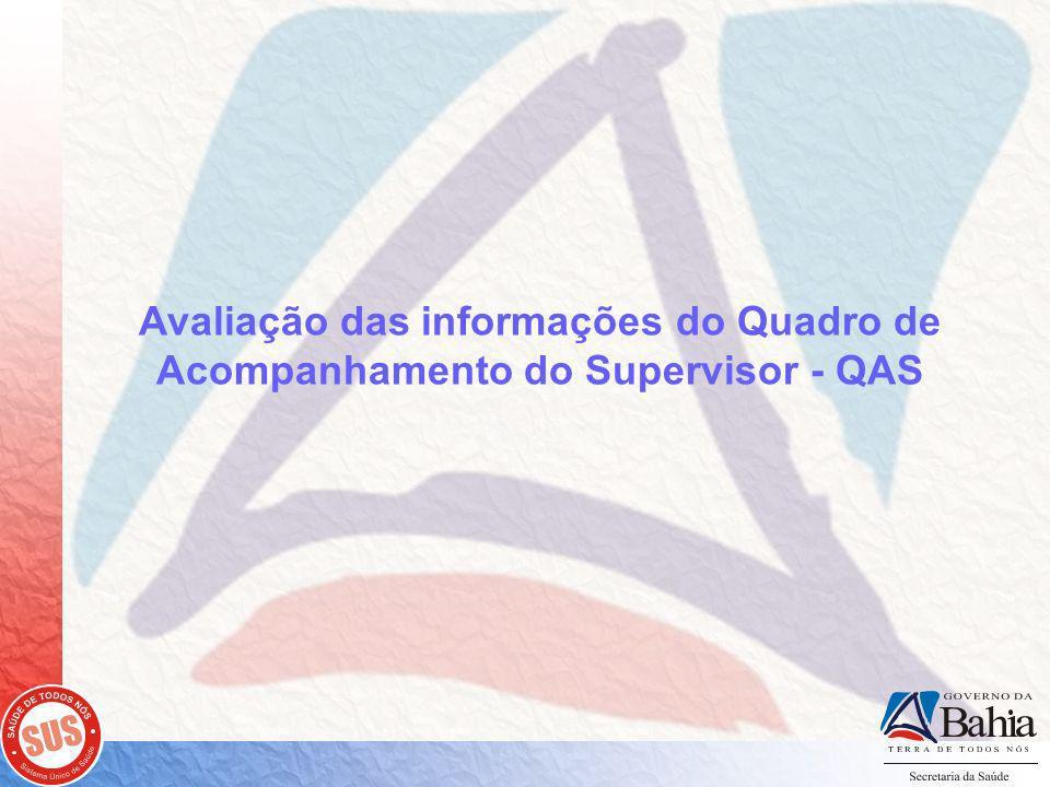 Avaliação das informações do Quadro de Acompanhamento do Supervisor - QAS
