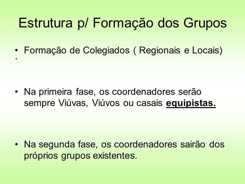 . Estrutura p/ Formação dos Grupos Formação de Colegiados ( Regionais e Locais) equipistas.Na primeira fase, os coordenadores serão sempre Viúvas, Viú