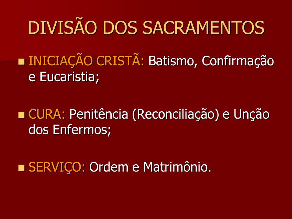 DIVISÃO DOS SACRAMENTOS INICIAÇÃO CRISTÃ: Batismo, Confirmação e Eucaristia; INICIAÇÃO CRISTÃ: Batismo, Confirmação e Eucaristia; CURA: Penitência (Re
