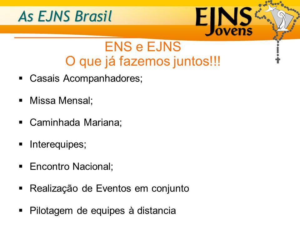 As EJNS Brasil ENS e EJNS O que já fazemos juntos!!! Casais Acompanhadores; Missa Mensal; Caminhada Mariana; Interequipes; Encontro Nacional; Realizaç