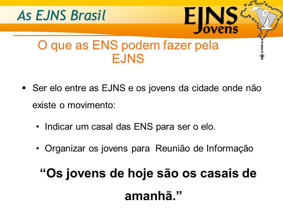 As EJNS Brasil O que as ENS podem fazer pela EJNS Ser elo entre as EJNS e os jovens da cidade onde não existe o movimento: Indicar um casal das ENS pa