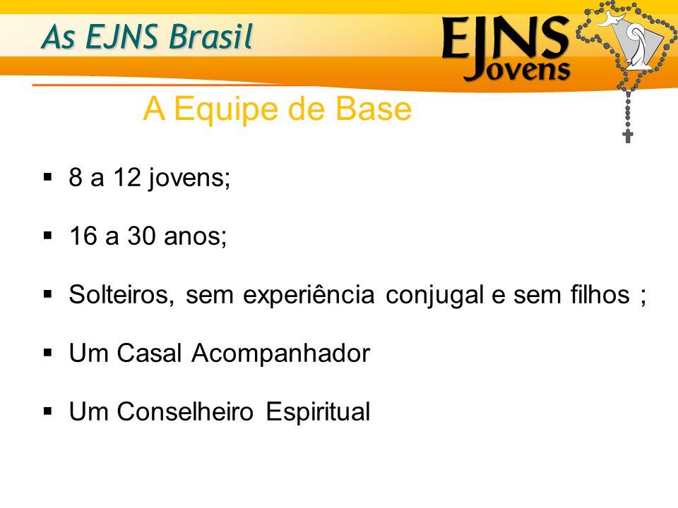 As EJNS Brasil 8 a 12 jovens; 16 a 30 anos; Solteiros, sem experiência conjugal e sem filhos ; Um Casal Acompanhador Um Conselheiro Espiritual A Equip