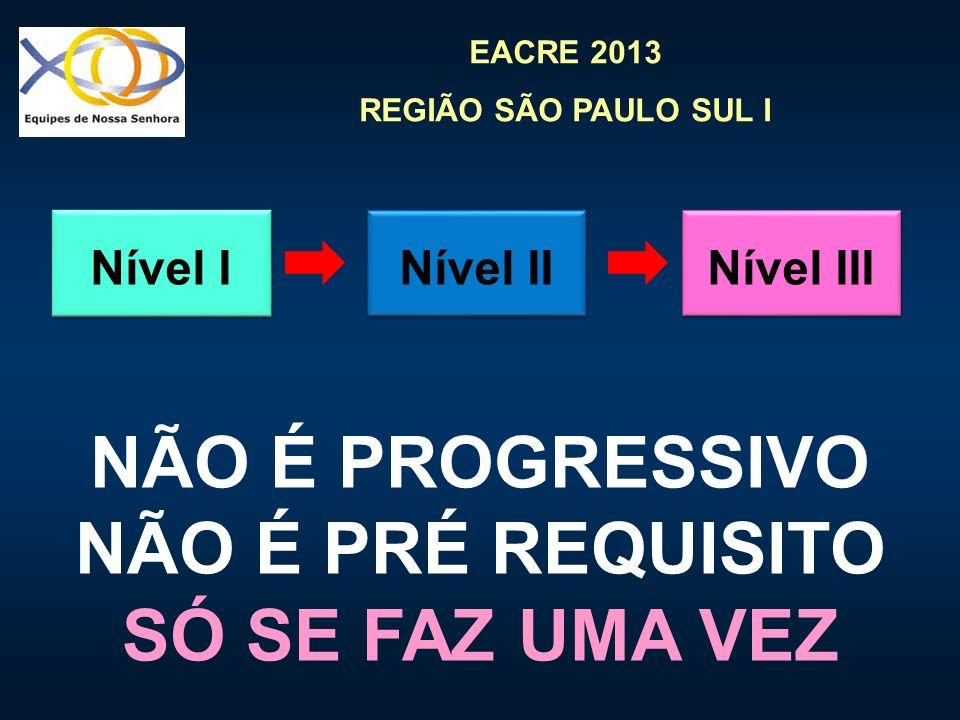 EACRE 2013 REGIÃO SÃO PAULO SUL I NÃO É PROGRESSIVO NÃO É PRÉ REQUISITO SÓ SE FAZ UMA VEZ Nível INível IINível III