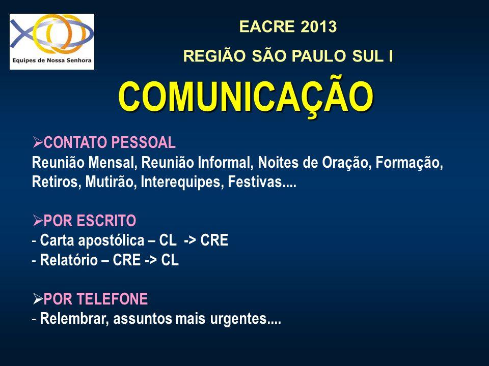 EACRE 2013 REGIÃO SÃO PAULO SUL I COMUNICAÇÃO CONTATO PESSOAL Reunião Mensal, Reunião Informal, Noites de Oração, Formação, Retiros, Mutirão, Interequipes, Festivas....
