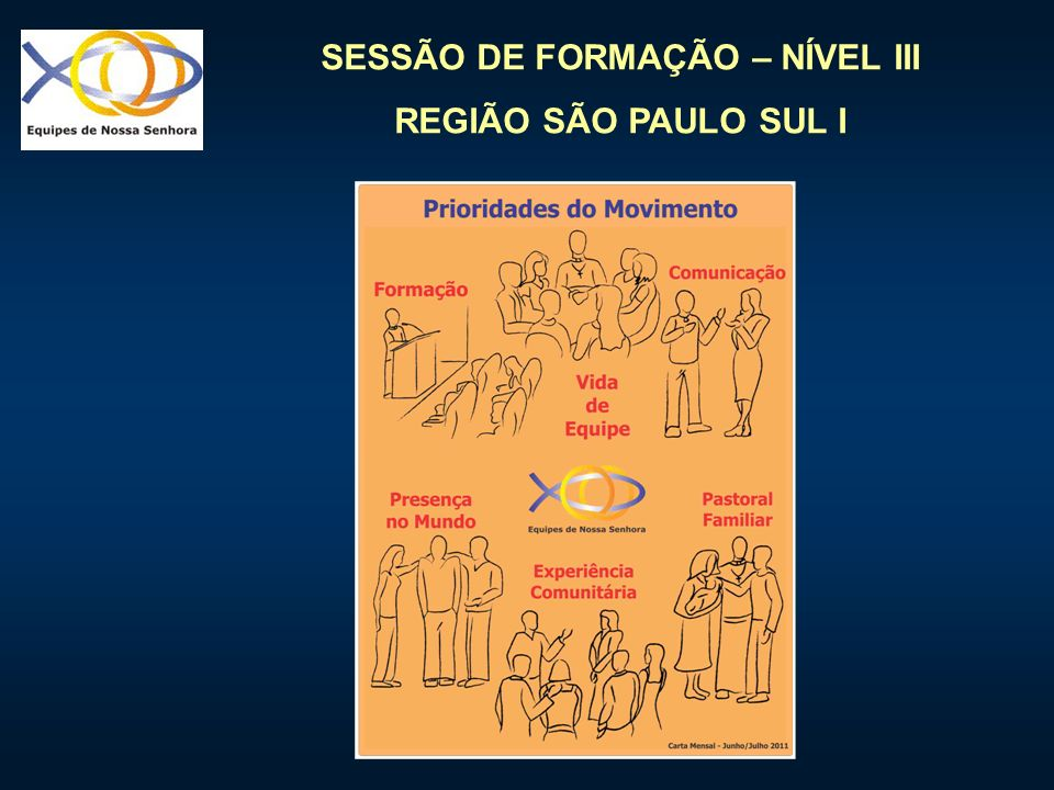 SESSÃO DE FORMAÇÃO – NÍVEL III REGIÃO SÃO PAULO SUL I