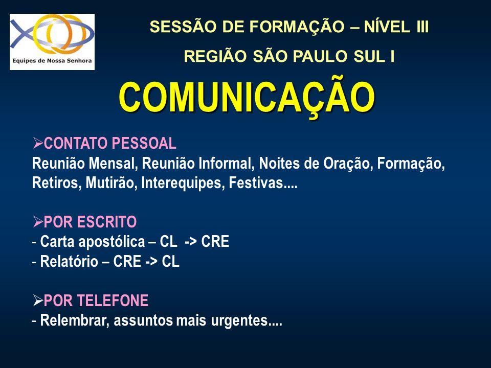 SESSÃO DE FORMAÇÃO – NÍVEL III REGIÃO SÃO PAULO SUL I COMUNICAÇÃO CONTATO PESSOAL Reunião Mensal, Reunião Informal, Noites de Oração, Formação, Retiro