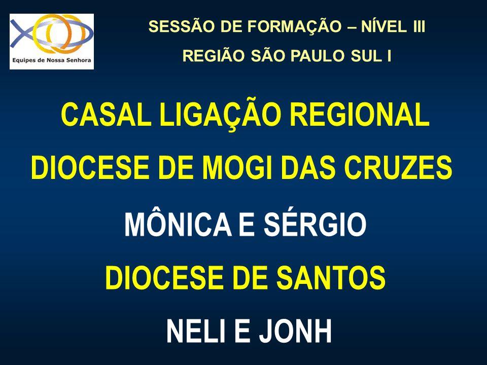 SESSÃO DE FORMAÇÃO – NÍVEL III REGIÃO SÃO PAULO SUL I CASAL LIGAÇÃO REGIONAL DIOCESE DE MOGI DAS CRUZES DIOCESE DE SANTOS MÔNICA E SÉRGIO NELI E JONH