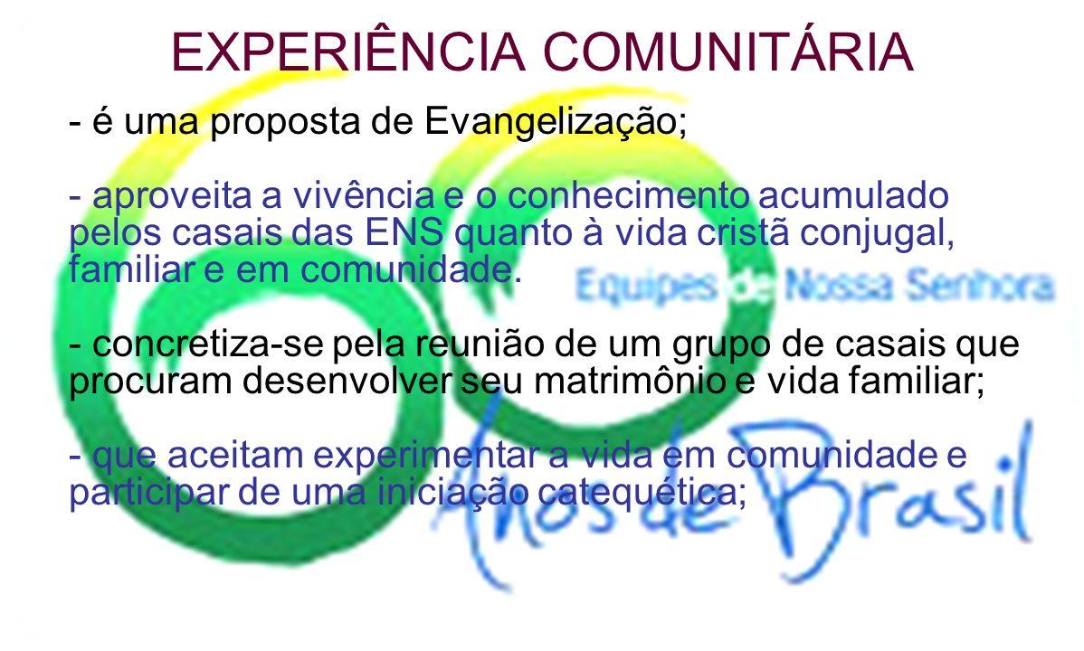 A MISSÃO DO CASAL CRISTÃO - estar a serviço dos irmãos; - Ser Igreja como servidores do Evangelho; - Ser Igreja como instrumento de instauração do Reino de Deus entre os homens; - Ser Igreja vivendo a fé em Jesus Cristo de modo encarnado nos outros;