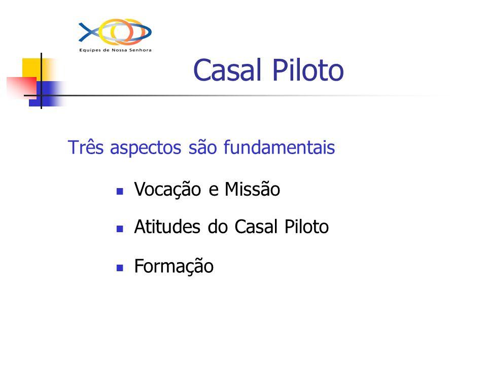 Casal Piloto Três aspectos são fundamentais Vocação e Missão Atitudes do Casal Piloto Formação