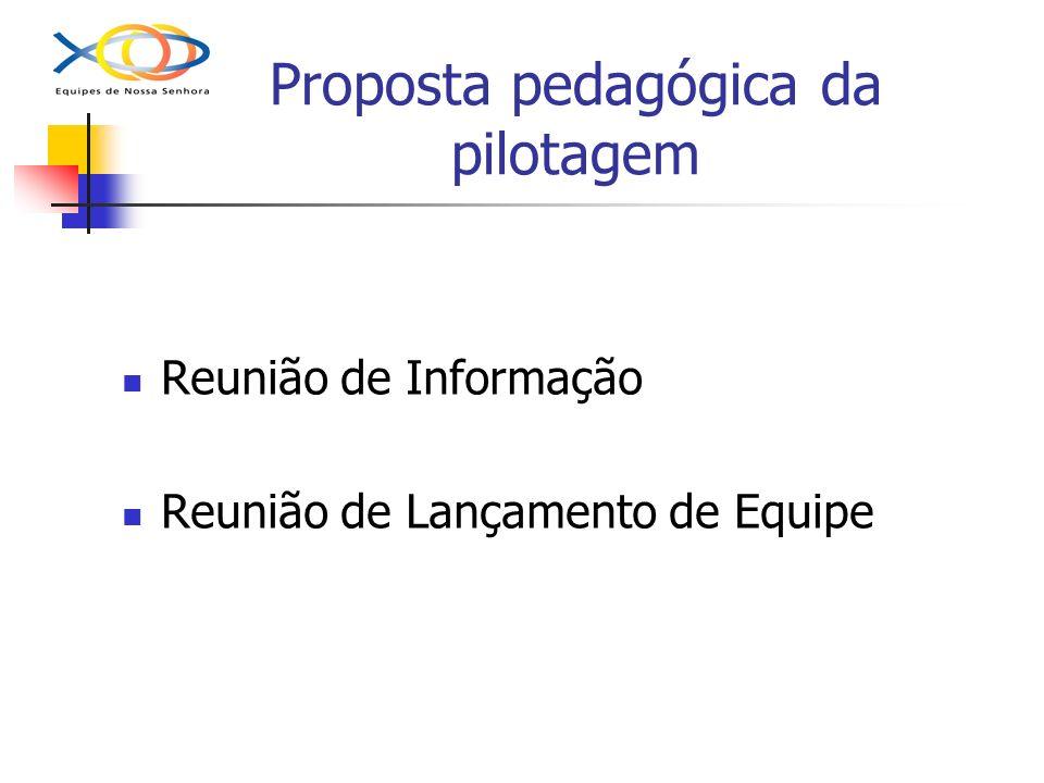Proposta pedagógica da pilotagem Reunião de Informação Reunião de Lançamento de Equipe