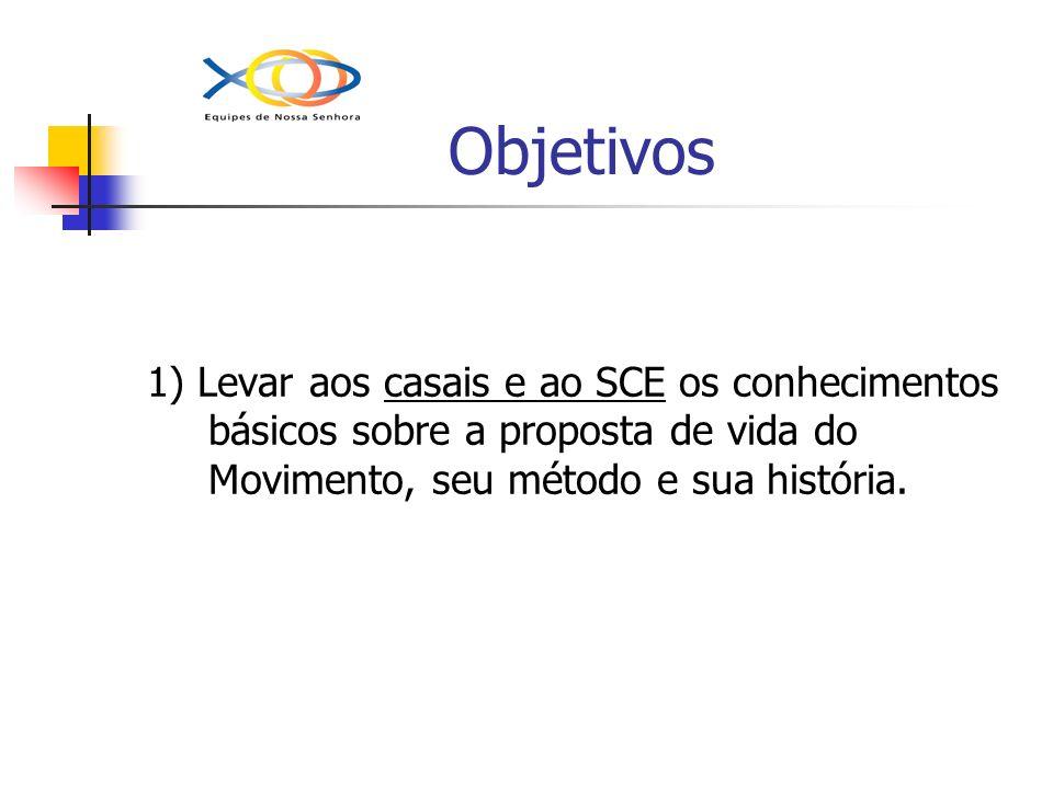 Objetivos 1) Levar aos casais e ao SCE os conhecimentos básicos sobre a proposta de vida do Movimento, seu método e sua história.