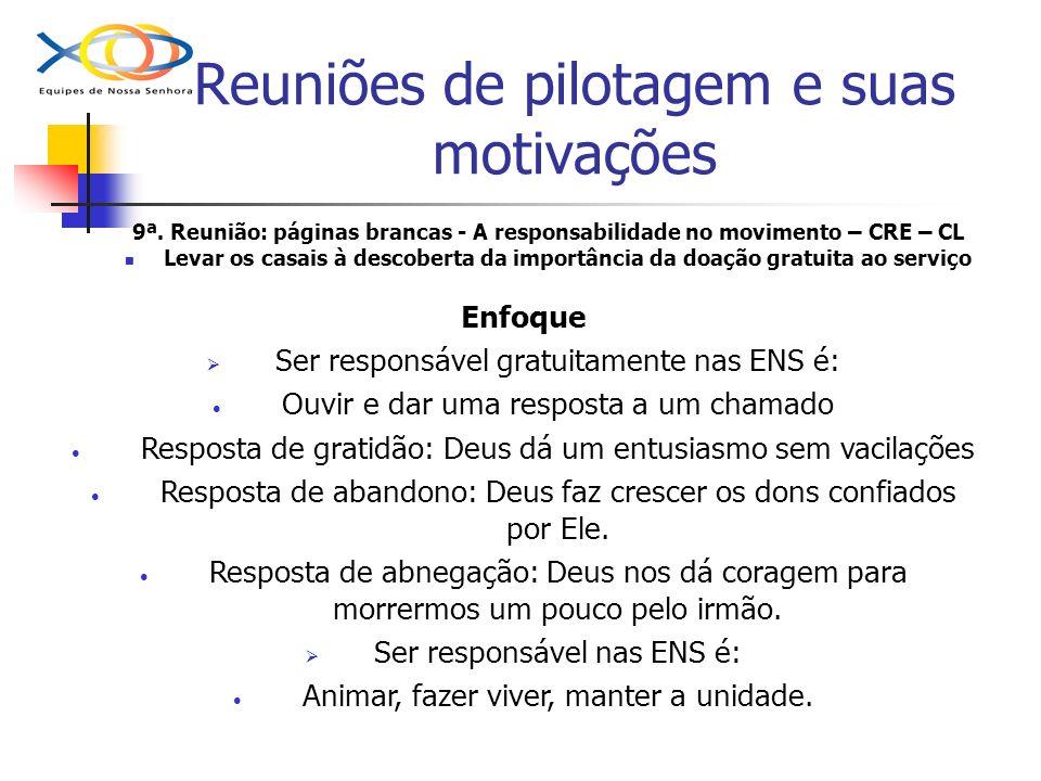 Reuniões de pilotagem e suas motivações 9ª. Reunião: páginas brancas - A responsabilidade no movimento – CRE – CL Levar os casais à descoberta da impo