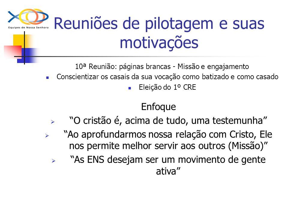 Reuniões de pilotagem e suas motivações 10ª Reunião: páginas brancas - Missão e engajamento Conscientizar os casais da sua vocação como batizado e com