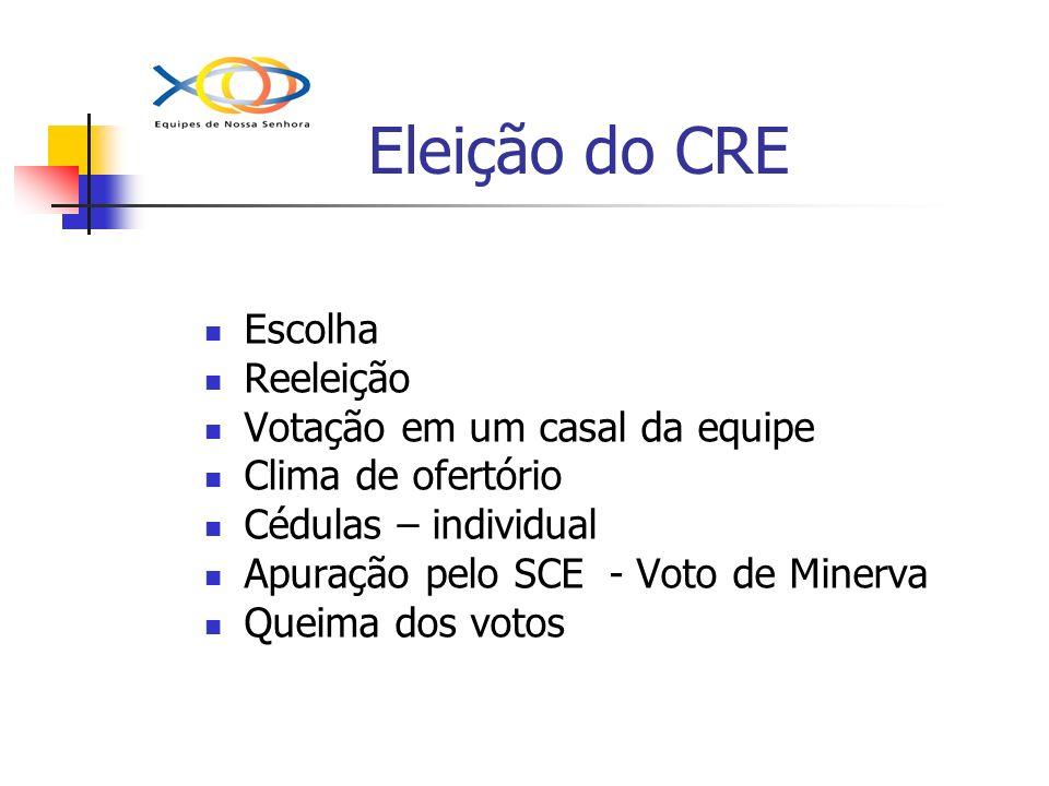 Eleição do CRE Escolha Reeleição Votação em um casal da equipe Clima de ofertório Cédulas – individual Apuração pelo SCE - Voto de Minerva Queima dos
