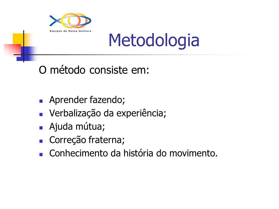 Metodologia O método consiste em: Aprender fazendo; Verbalização da experiência; Ajuda mútua; Correção fraterna; Conhecimento da história do movimento