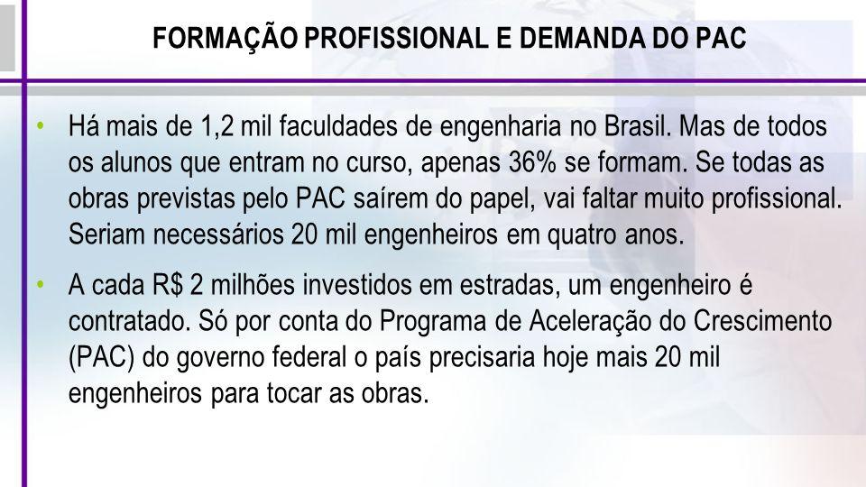 FORMAÇÃO PROFISSIONAL E DEMANDA DO PAC Há mais de 1,2 mil faculdades de engenharia no Brasil. Mas de todos os alunos que entram no curso, apenas 36% s