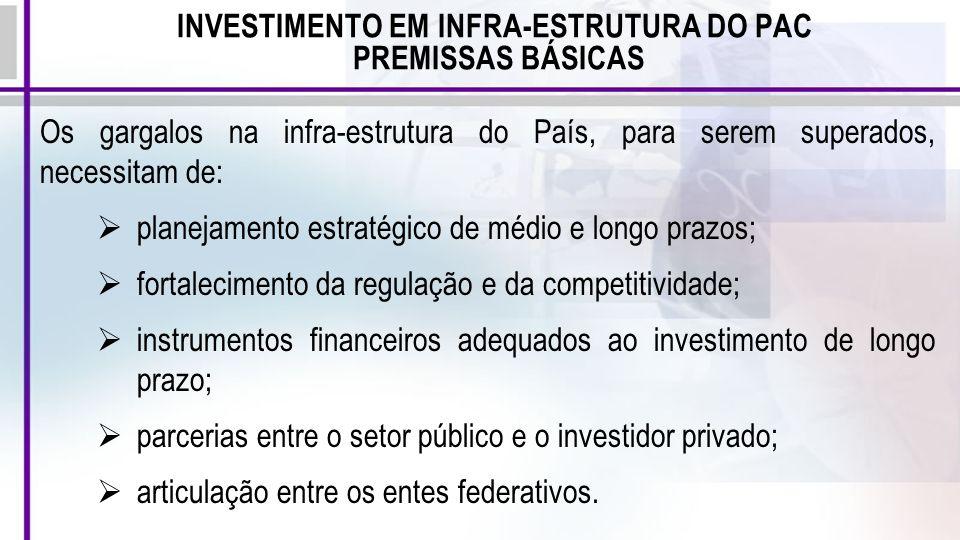 INVESTIMENTO EM INFRA-ESTRUTURA DO PAC PREMISSAS BÁSICAS Os gargalos na infra-estrutura do País, para serem superados, necessitam de: planejamento est