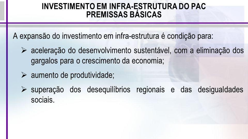INVESTIMENTO EM INFRA-ESTRUTURA DO PAC PREMISSAS BÁSICAS A expansão do investimento em infra-estrutura é condição para: aceleração do desenvolvimento