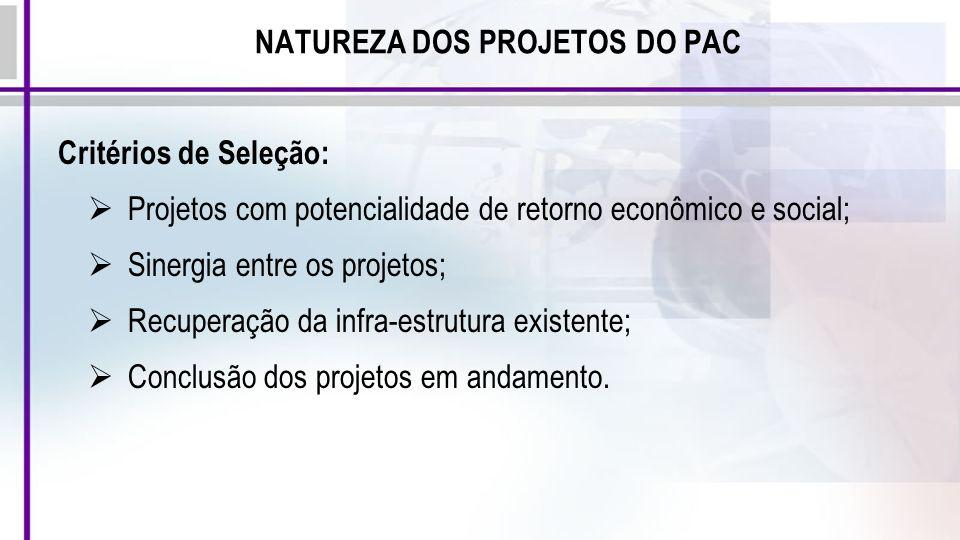 NATUREZA DOS PROJETOS DO PAC Critérios de Seleção: Projetos com potencialidade de retorno econômico e social; Sinergia entre os projetos; Recuperação