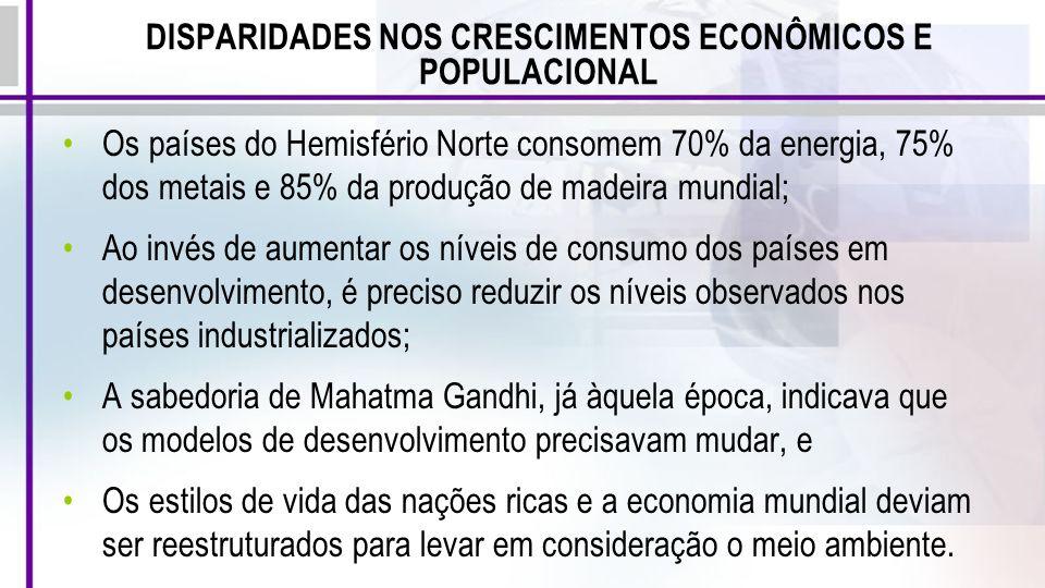 DISPARIDADES NOS CRESCIMENTOS ECONÔMICOS E POPULACIONAL Os países do Hemisfério Norte consomem 70% da energia, 75% dos metais e 85% da produção de mad