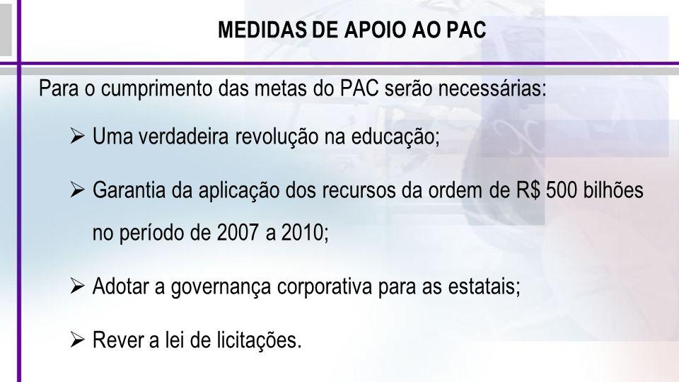 MEDIDAS DE APOIO AO PAC Para o cumprimento das metas do PAC serão necessárias: Uma verdadeira revolução na educação; Garantia da aplicação dos recurso