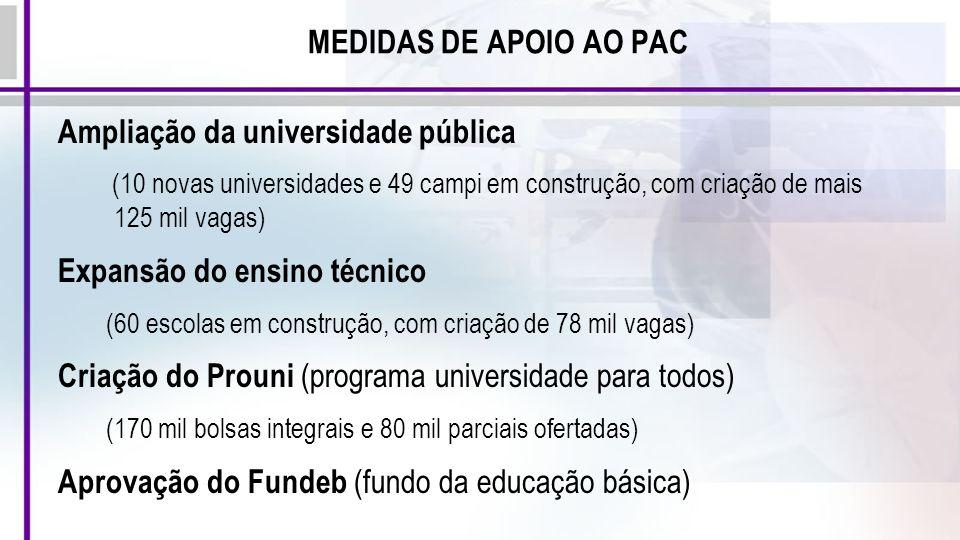 MEDIDAS DE APOIO AO PAC Ampliação da universidade pública (10 novas universidades e 49 campi em construção, com criação de mais 125 mil vagas) Expansã