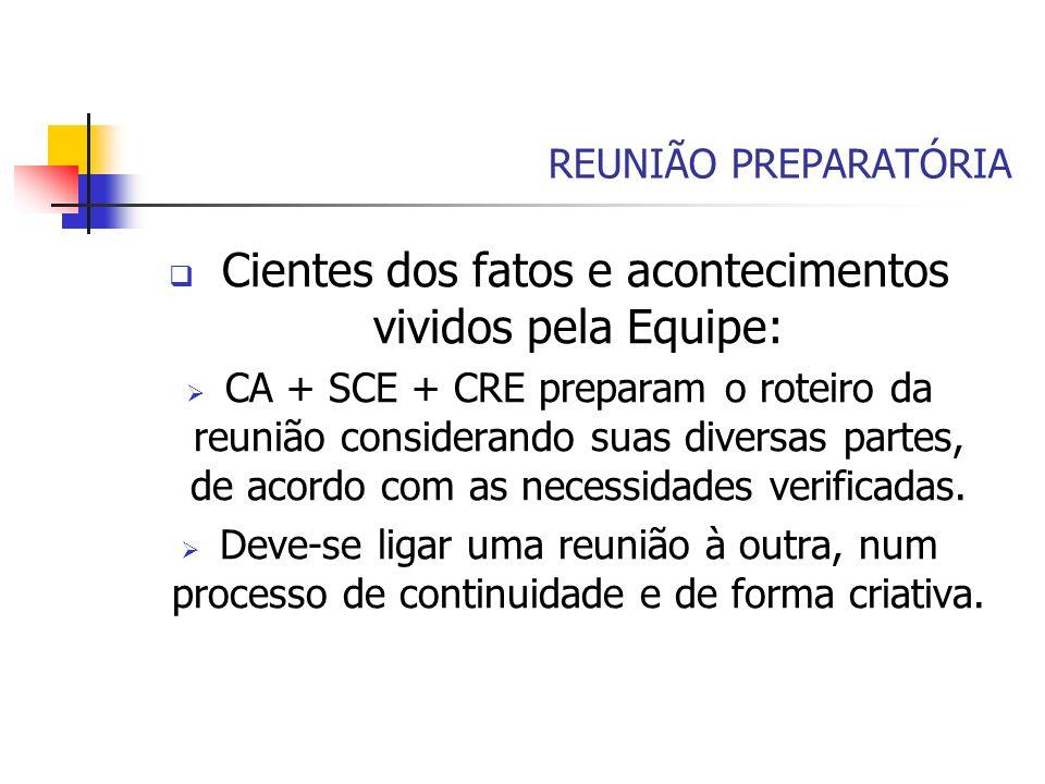REUNIÃO PREPARATÓRIA Cientes dos fatos e acontecimentos vividos pela Equipe: CA + SCE + CRE preparam o roteiro da reunião considerando suas diversas p