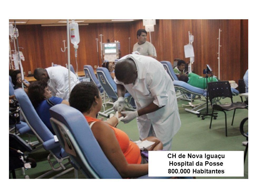 CH de Nova Iguaçu Hospital da Posse 800.000 Habitantes