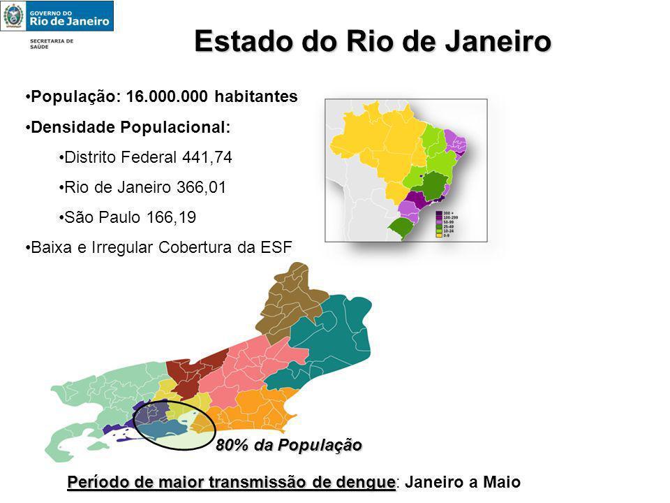 População: 16.000.000 habitantes Densidade Populacional: Distrito Federal 441,74 Rio de Janeiro 366,01 São Paulo 166,19 Baixa e Irregular Cobertura da